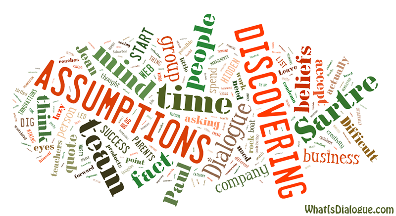 discovering assumptions word cloud